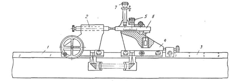 Измерительная машина