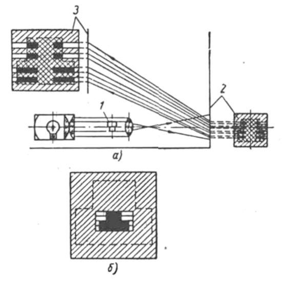 Схема проекции участков контура детали на экран